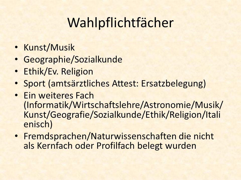 Wahlpflichtfächer Kunst/Musik Geographie/Sozialkunde Ethik/Ev. Religion Sport (amtsärztliches Attest: Ersatzbelegung) Ein weiteres Fach (Informatik/Wi