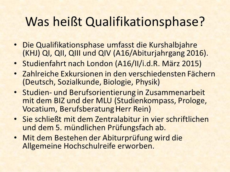 Was heißt Qualifikationsphase? Die Qualifikationsphase umfasst die Kurshalbjahre (KHJ) QI, QII, QIII und QIV (A16/Abiturjahrgang 2016). Studienfahrt n