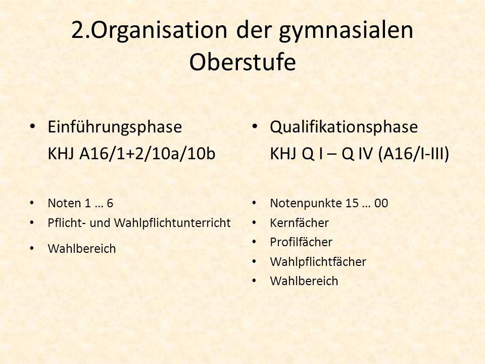 2.Organisation der gymnasialen Oberstufe Einführungsphase KHJ A16/1+2/10a/10b Noten 1 … 6 Pflicht- und Wahlpflichtunterricht Wahlbereich Qualifikation