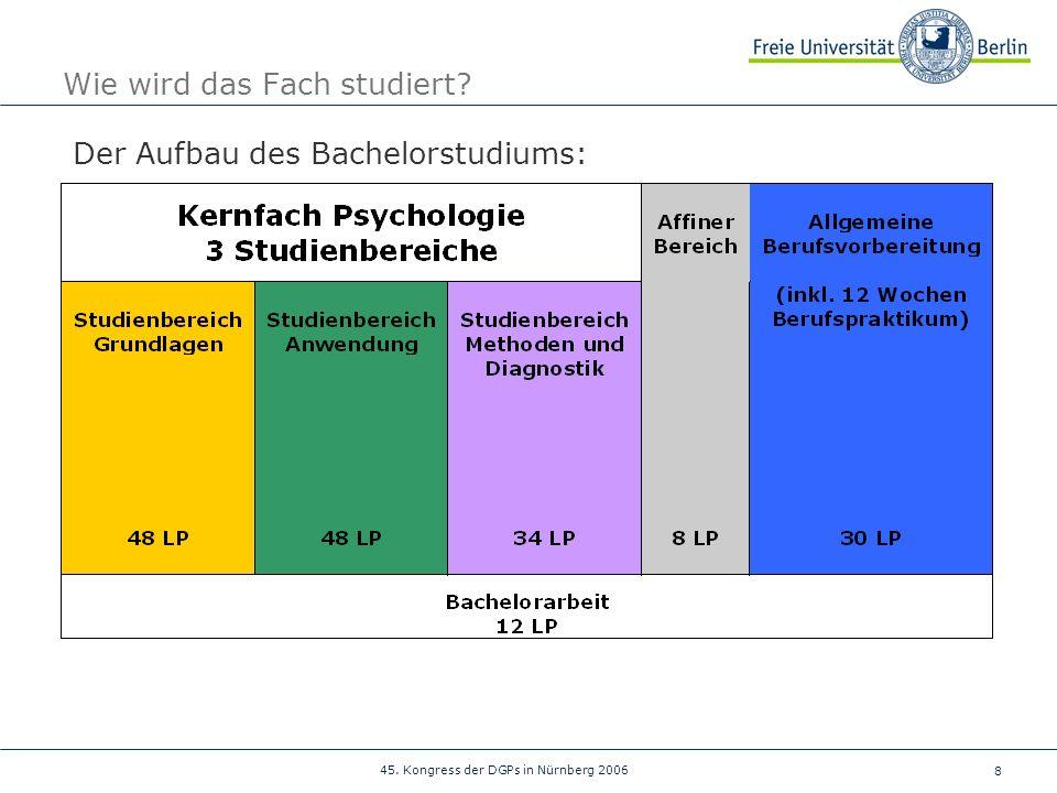 8 45. Kongress der DGPs in Nürnberg 2006 Wie wird das Fach studiert? Der Aufbau des Bachelorstudiums: