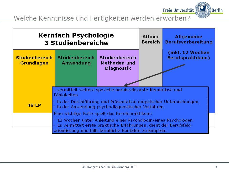 9 45. Kongress der DGPs in Nürnberg 2006 Welche Kenntnisse und Fertigkeiten werden erworben?