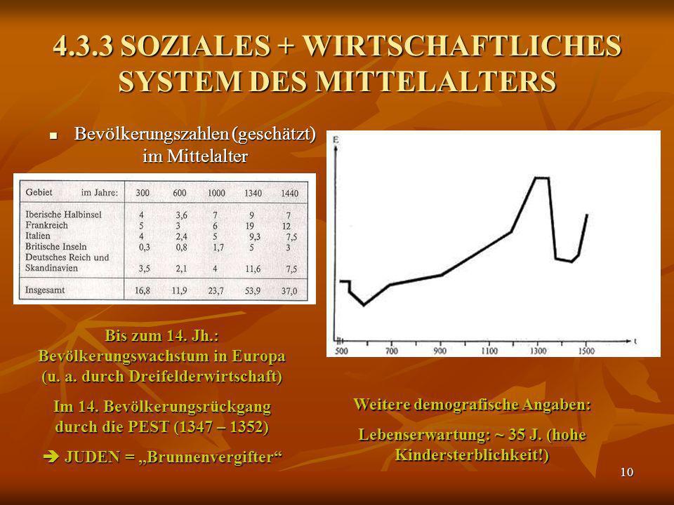 10 4.3.3 SOZIALES + WIRTSCHAFTLICHES SYSTEM DES MITTELALTERS Bevölkerungszahlen (geschätzt) im Mittelalter Bevölkerungszahlen (geschätzt) im Mittelalt
