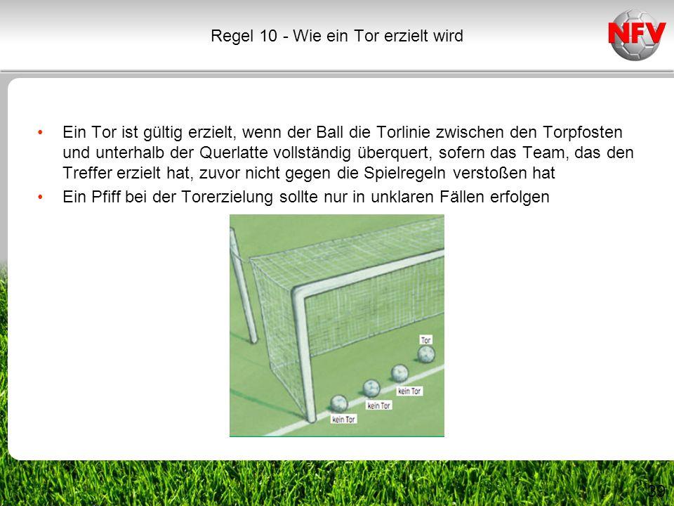 39 Ein Tor ist gültig erzielt, wenn der Ball die Torlinie zwischen den Torpfosten und unterhalb der Querlatte vollständig überquert, sofern das Team,