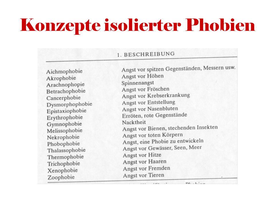 Konzepte isolierter Phobien