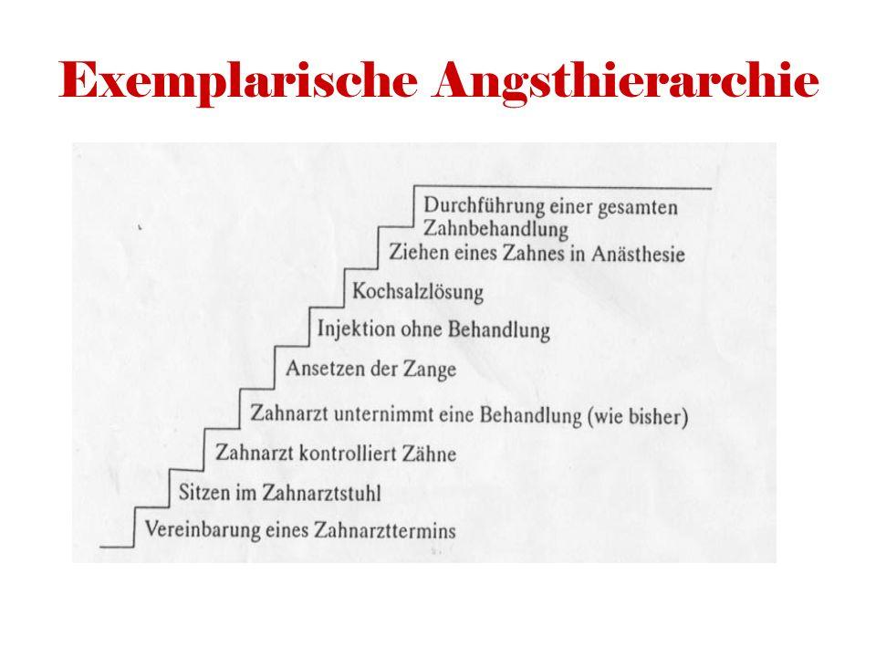 Exemplarische Angsthierarchie