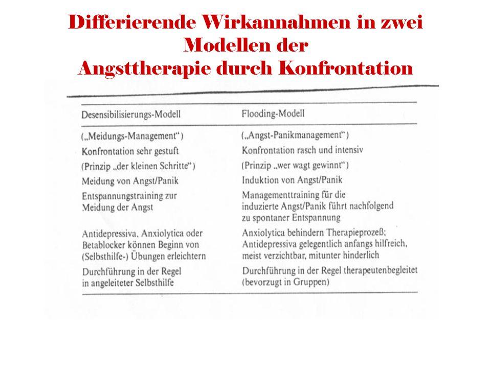 Differierende Wirkannahmen in zwei Modellen der Angsttherapie durch Konfrontation