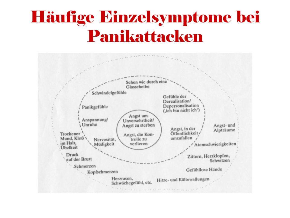 Systematische Desensibilisierung Technische Durchführung (1) Vermittlung einer Entspannungstechnik (z.B.