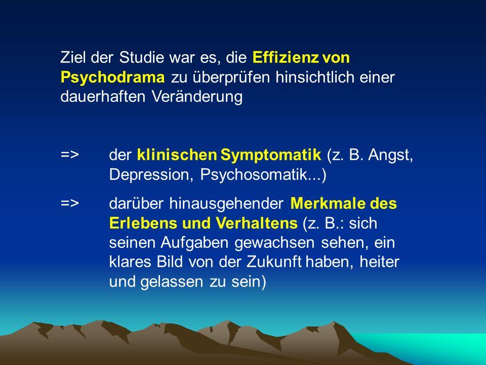 An der Studie beteiligten sich (1) PsychodramatikerInnen in freier Praxis (27 Einzeltherapien) (2) PsychodramatikerInnen von ASPIS (49 Einzeltherapien) (3) PsychodramatikerInnen von ASPIS (27 Gruppentherapien) (4) Institut für Familienberatung und Psychotherapie (IFP Wolfsberg, Frau Mag.