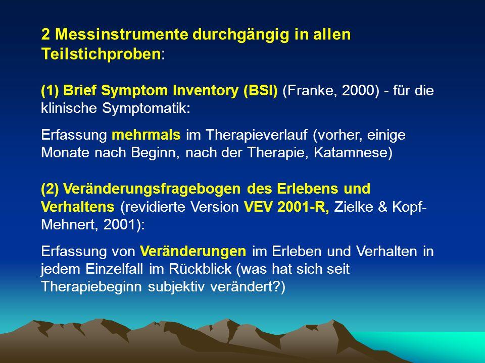 (1) Brief Symptom Inventory (BSI) - 9 Skalen 1.Somatisierung (z.B.