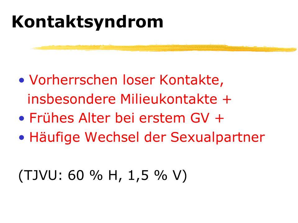 Kontaktsyndrom Vorherrschen loser Kontakte, insbesondere Milieukontakte + Frühes Alter bei erstem GV + Häufige Wechsel der Sexualpartner (TJVU: 60 % H