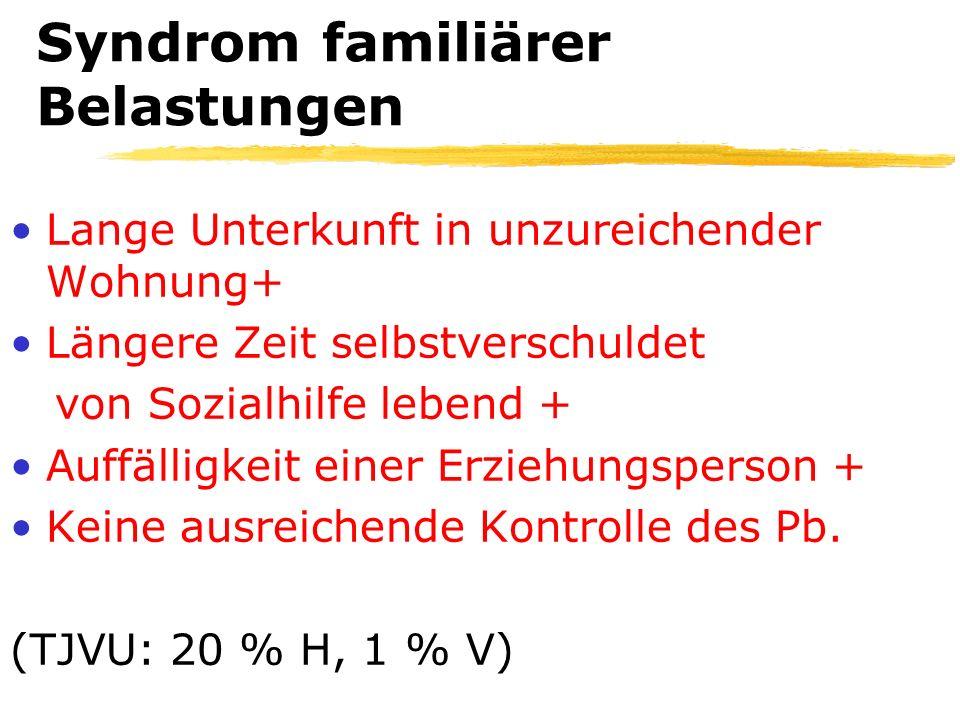 Schulsyndrom Hartnäckiges Schwänzen + Fälschungen + Herumstreunen + Deliktische Handlungen im Kindesalter (TJVU: 15 % H, 0 % V)