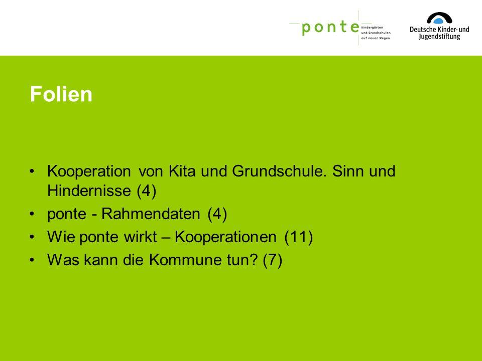 Tandem-Kooperation konkret (2) Ziel: Verständigung über ein gemeinsames Kind-, pädagogisches Selbst- und Bildungsverständnis