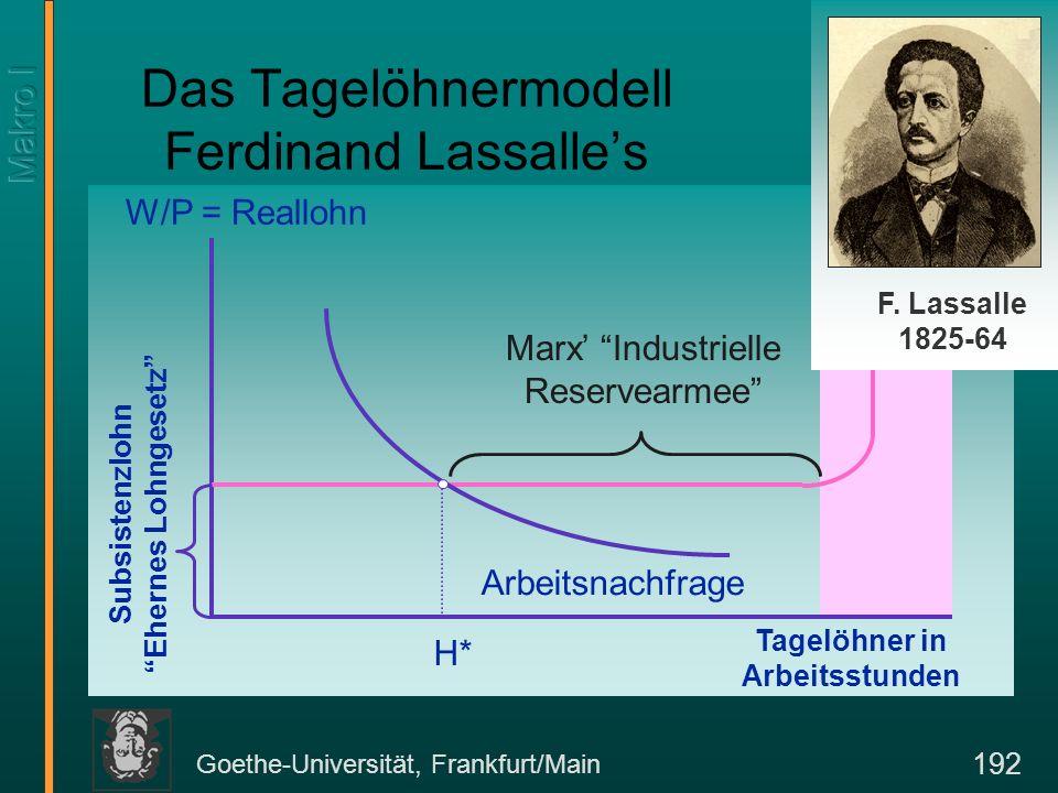Goethe-Universität, Frankfurt/Main 192 Das Tagelöhnermodell Ferdinand Lassalles W/P = Reallohn Tagelöhner in Arbeitsstunden Subsistenzlohn Ehernes Loh