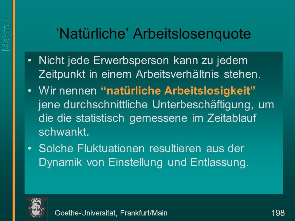 Goethe-Universität, Frankfurt/Main 198 Natürliche Arbeitslosenquote Nicht jede Erwerbsperson kann zu jedem Zeitpunkt in einem Arbeitsverhältnis stehen