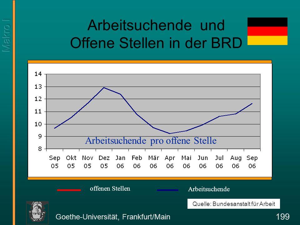 Goethe-Universität, Frankfurt/Main 199 Arbeitsuchende und Offene Stellen in der BRD Quelle: Bundesanstalt für Arbeit offenen Stellen Arbeitsuchende Ar