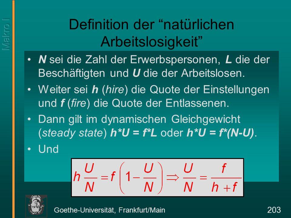 Goethe-Universität, Frankfurt/Main 203 Definition der natürlichen Arbeitslosigkeit N sei die Zahl der Erwerbspersonen, L die der Beschäftigten und U d