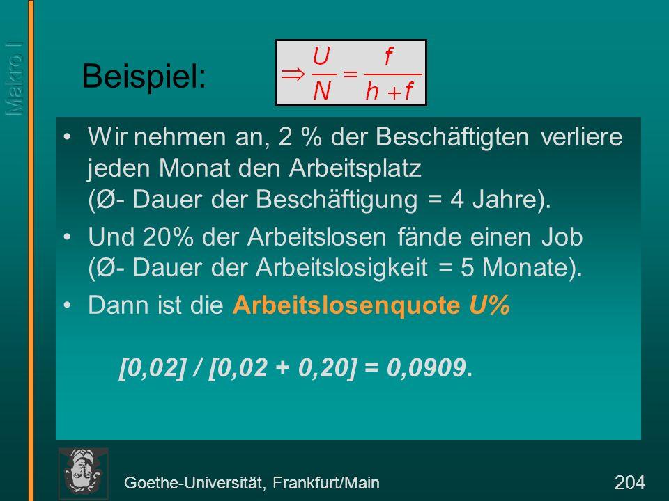 Goethe-Universität, Frankfurt/Main 204 Beispiel: Wir nehmen an, 2 % der Beschäftigten verliere jeden Monat den Arbeitsplatz (Ø- Dauer der Beschäftigun