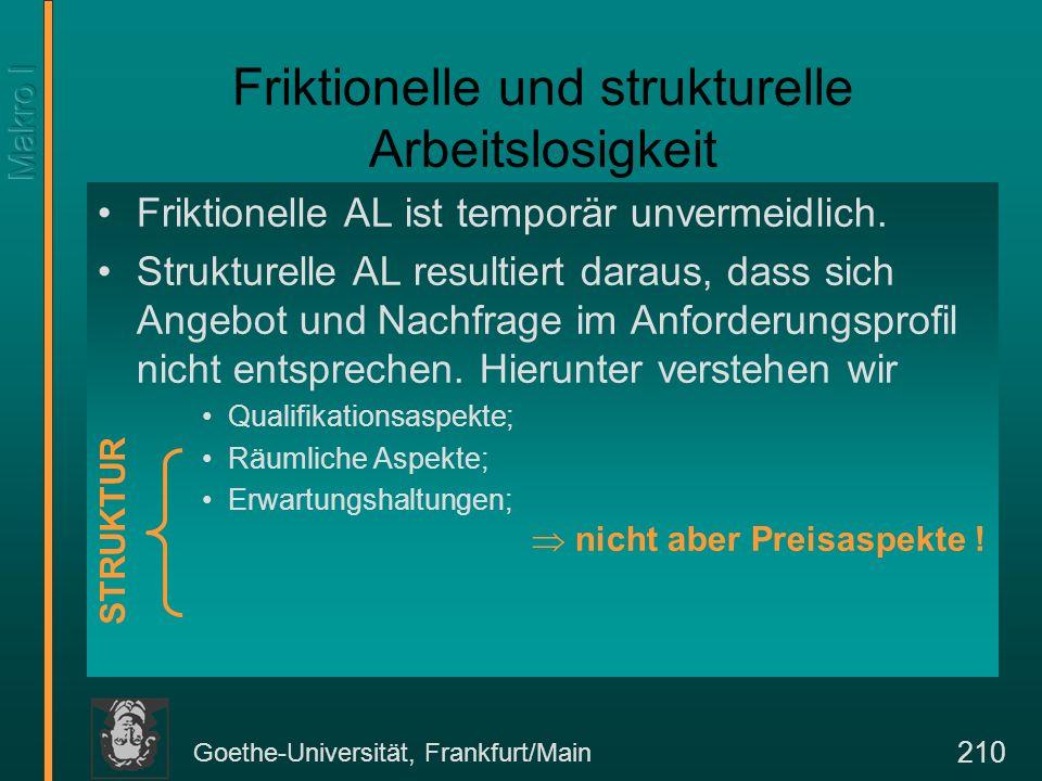 Goethe-Universität, Frankfurt/Main 210 Friktionelle und strukturelle Arbeitslosigkeit Friktionelle AL ist temporär unvermeidlich. Strukturelle AL resu