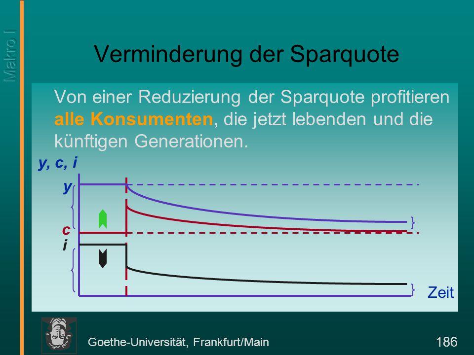 Goethe-Universität, Frankfurt/Main 186 Verminderung der Sparquote Von einer Reduzierung der Sparquote profitieren alle Konsumenten, die jetzt lebenden