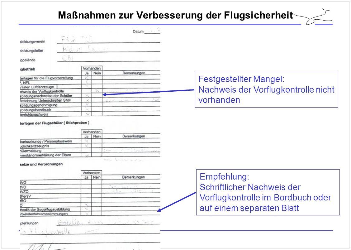 Maßnahmen zur Verbesserung der Flugsicherheit Empfehlung: Schriftlicher Nachweis der Vorflugkontrolle im Bordbuch oder auf einem separaten Blatt Festgestellter Mangel: Nachweis der Vorflugkontrolle nicht vorhanden