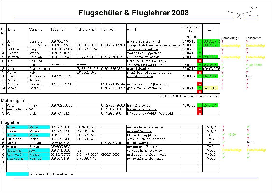 Flugschüler & Fluglehrer 2008 .19:00 . Entschuldigt Anmeldung: .