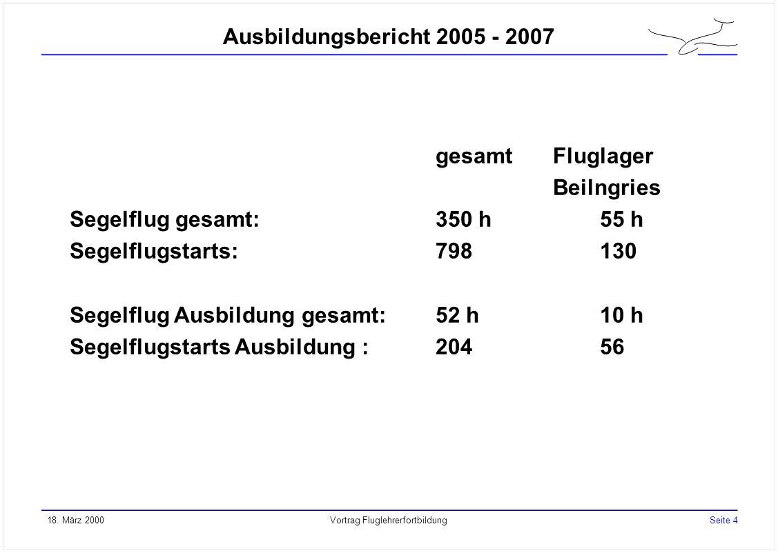 18. März 2000Vortrag FluglehrerfortbildungSeite 5 Ausbildungsbericht 2005 - 2007