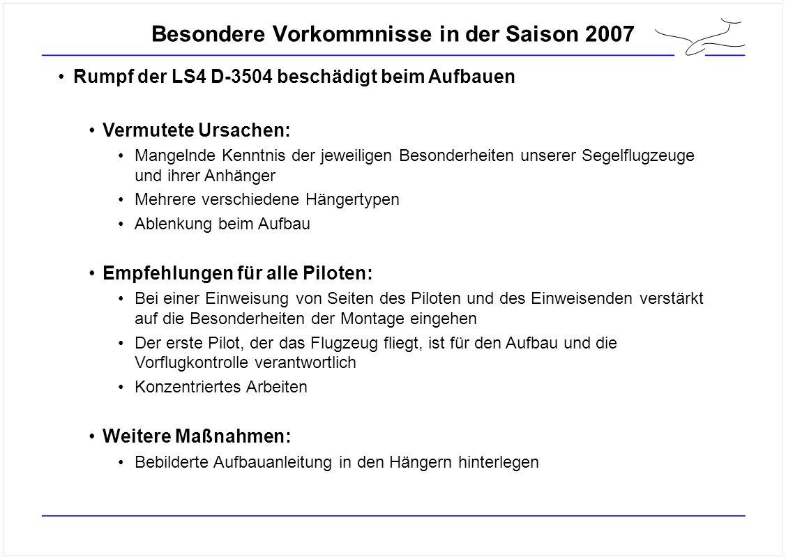 Besondere Vorkommnisse in der Saison 2007 Rumpf der LS4 D-3504 beschädigt beim Aufbauen Vermutete Ursachen: Mangelnde Kenntnis der jeweiligen Besonderheiten unserer Segelflugzeuge und ihrer Anhänger Mehrere verschiedene Hängertypen Ablenkung beim Aufbau Empfehlungen für alle Piloten: Bei einer Einweisung von Seiten des Piloten und des Einweisenden verstärkt auf die Besonderheiten der Montage eingehen Der erste Pilot, der das Flugzeug fliegt, ist für den Aufbau und die Vorflugkontrolle verantwortlich Konzentriertes Arbeiten Weitere Maßnahmen: Bebilderte Aufbauanleitung in den Hängern hinterlegen