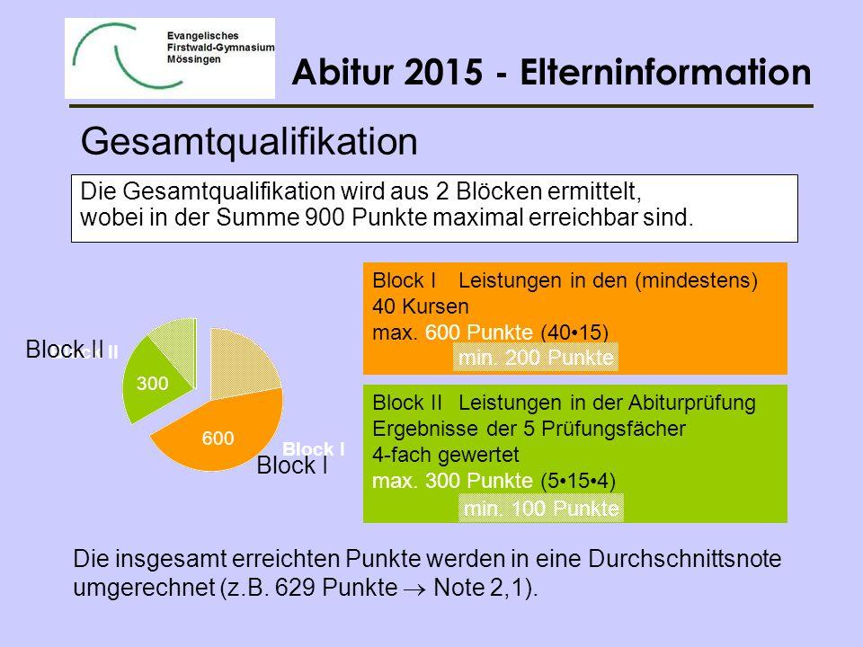 Abitur 2015 - Elterninformation Die Gesamtqualifikation wird aus 2 Blöcken ermittelt, wobei in der Summe 900 Punkte maximal erreichbar sind.