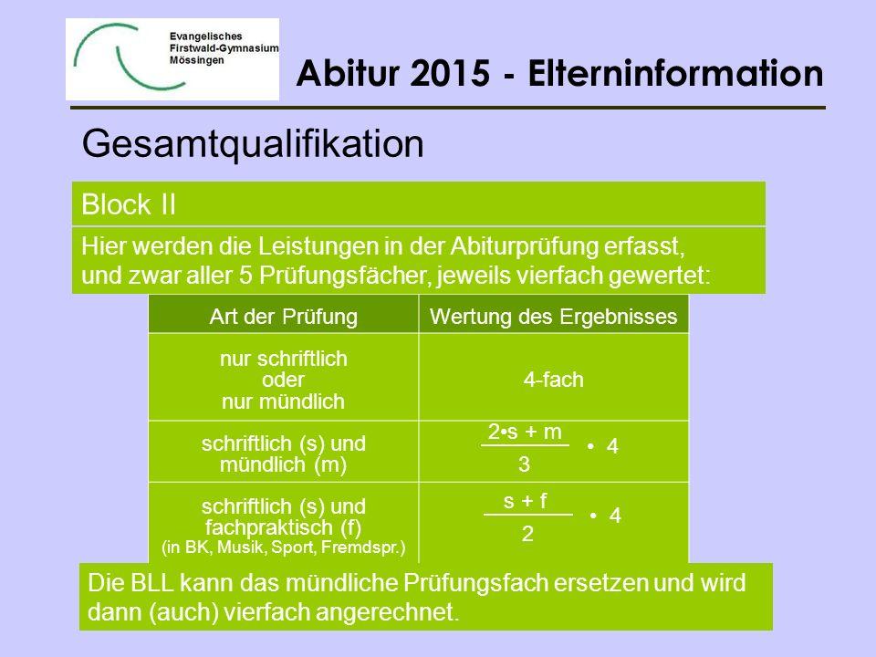 Abitur 2015 - Elterninformation Block II Art der PrüfungWertung des Ergebnisses nur schriftlich oder nur mündlich 4-fach schriftlich (s) und mündlich (m) schriftlich (s) und fachpraktisch (f) (in BK, Musik, Sport, Fremdspr.) Die BLL kann das mündliche Prüfungsfach ersetzen und wird dann (auch) vierfach angerechnet.