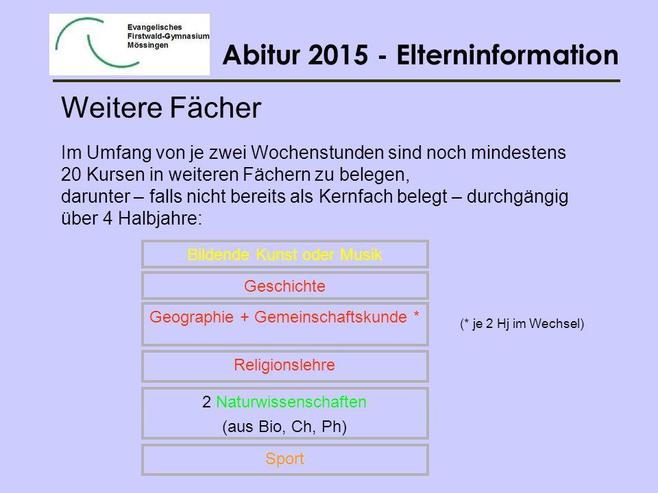 Abitur 2015 - Elterninformation Besondere Lernleistung (BLL) 1.