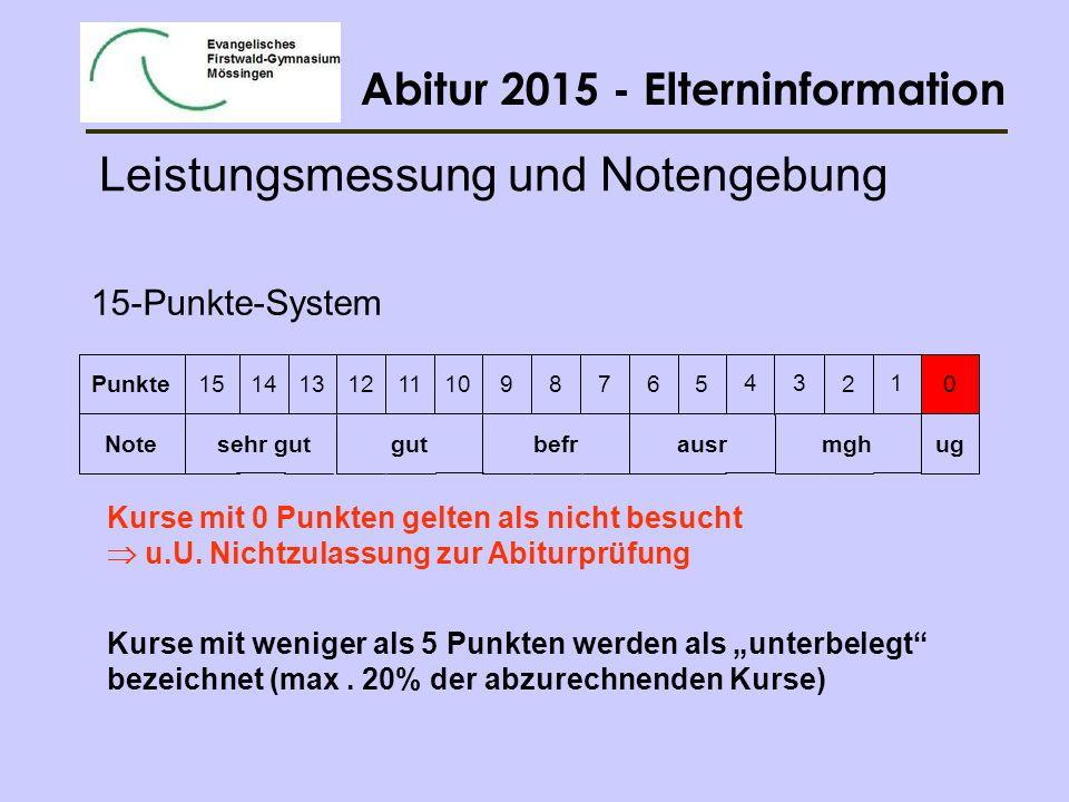Abitur 2015 - Elterninformation 15-Punkte-System Kurse mit 0 Punkten gelten als nicht besucht u.U.