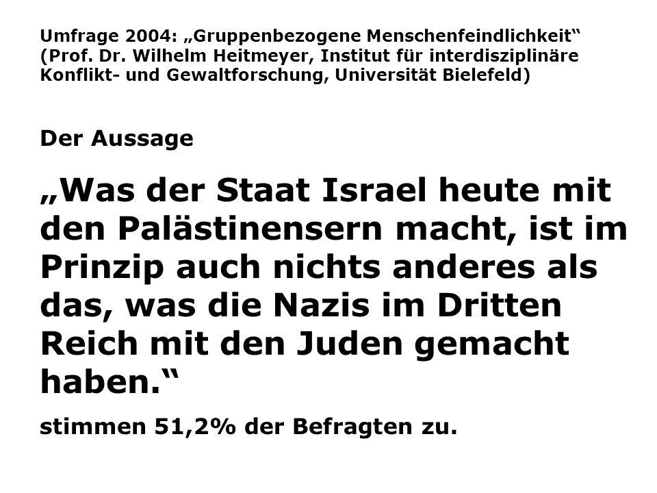 Umfrage 2004: Gruppenbezogene Menschenfeindlichkeit (Prof. Dr. Wilhelm Heitmeyer, Institut für interdisziplinäre Konflikt- und Gewaltforschung, Univer