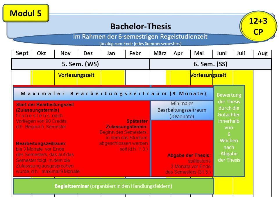 Bachelor-Thesis Modul 5 Vorlesungszeit März Apr Mai Juni Juli Aug Sept Okt Nov Dez Jan Febr 6.