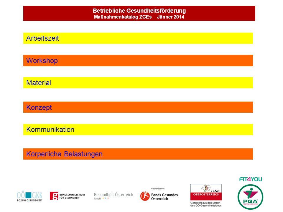 Betriebliche Gesundheitsförderung Maßnahmenkatalog ZGEs Jänner 2014 Themen: Zu wenig Austausch mit Kolleginnen Unterstützung und Zusammenarbeit im Team bei Problemen Kommunikation