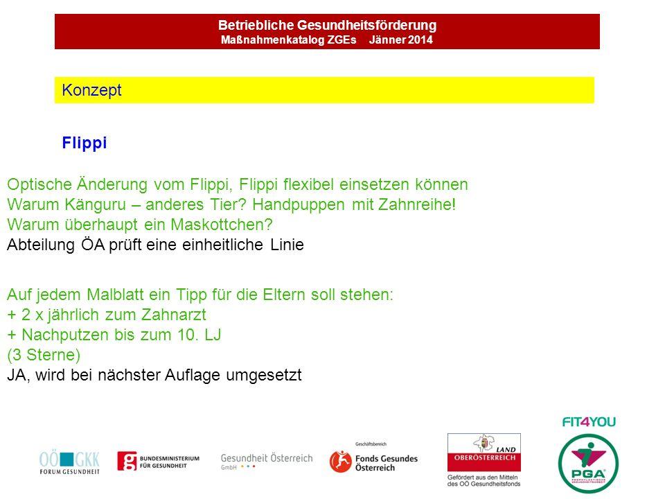 Betriebliche Gesundheitsförderung Maßnahmenkatalog ZGEs Jänner 2014 Flippi Konzept Optische Änderung vom Flippi, Flippi flexibel einsetzen können Waru