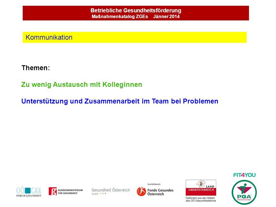 Betriebliche Gesundheitsförderung Maßnahmenkatalog ZGEs Jänner 2014 Themen: Zu wenig Austausch mit Kolleginnen Unterstützung und Zusammenarbeit im Tea