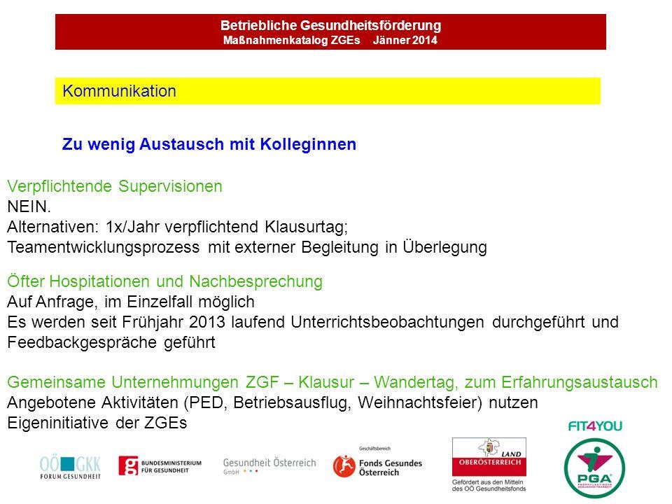 Betriebliche Gesundheitsförderung Maßnahmenkatalog ZGEs Jänner 2014 Zu wenig Austausch mit Kolleginnen Kommunikation Verpflichtende Supervisionen NEIN