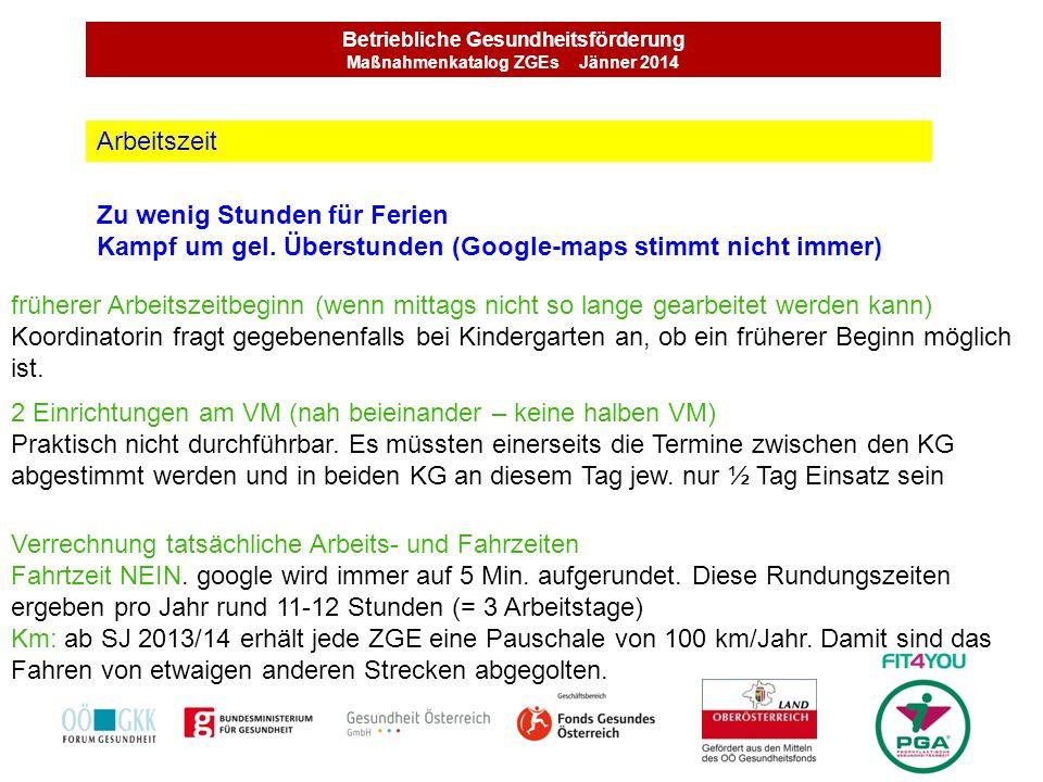 Betriebliche Gesundheitsförderung Maßnahmenkatalog ZGEs Jänner 2014 Bereitschaft zum Mitarbeiten seitens des KG Workshop Einforderung der Mithilfe des KG Schriftlich an KG ZGE teilt Checkliste beim 1.
