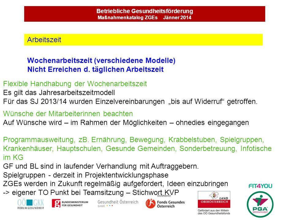 Betriebliche Gesundheitsförderung Maßnahmenkatalog ZGEs Jänner 2014 Wochenarbeitszeit (verschiedene Modelle) Nicht Erreichen d. täglichen Arbeitszeit