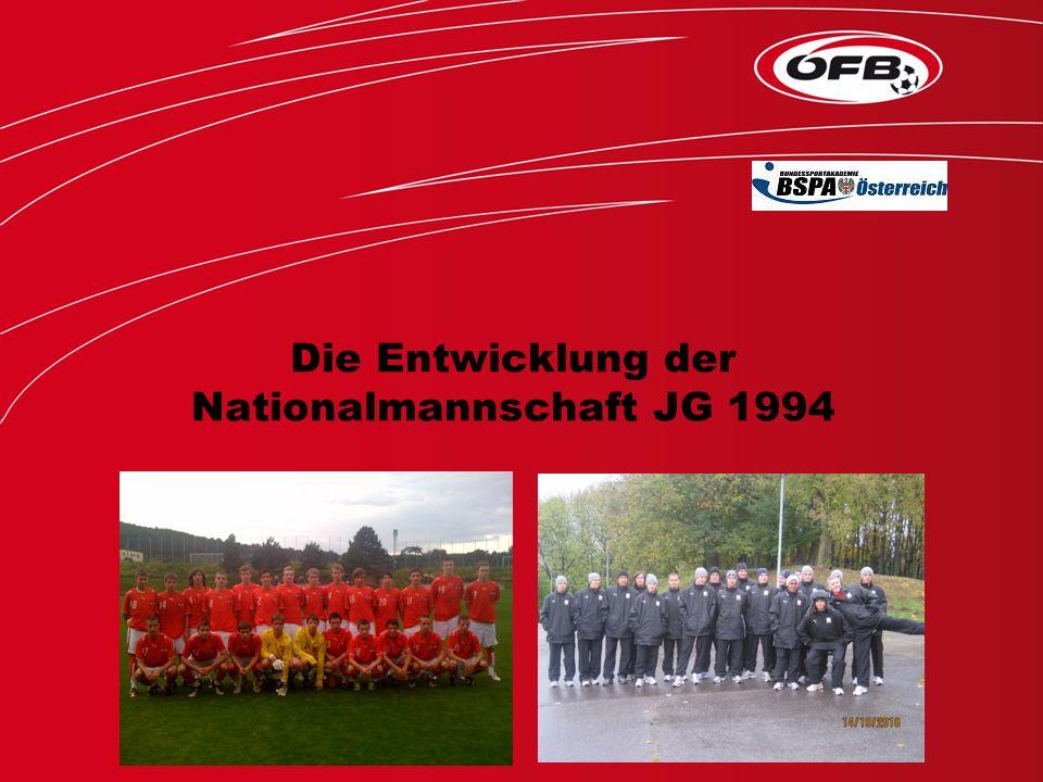 Janeschitz Thomas Die Entwicklung der Nationalmannschaft JG 1994