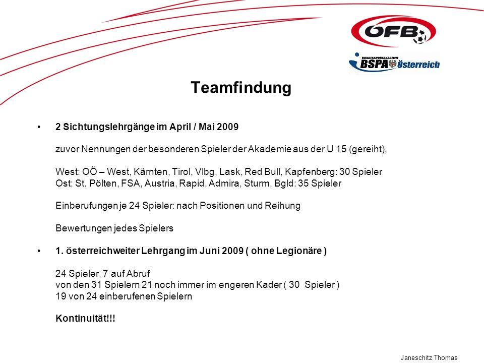 Teamfindung 2 Sichtungslehrgänge im April / Mai 2009 zuvor Nennungen der besonderen Spieler der Akademie aus der U 15 (gereiht), West: OÖ – West, Kärn
