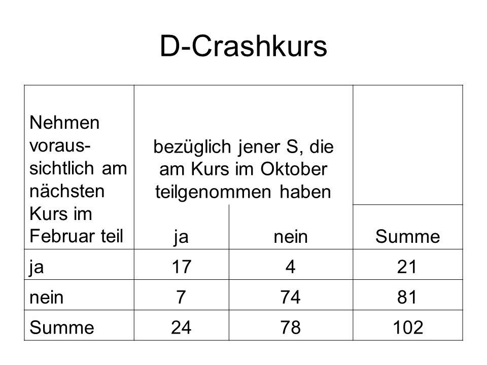 D-Crashkurs Nehmen voraus- sichtlich am nächsten Kurs im Februar teil bezüglich jener S, die am Kurs im Oktober teilgenommen haben janeinSumme ja 1742