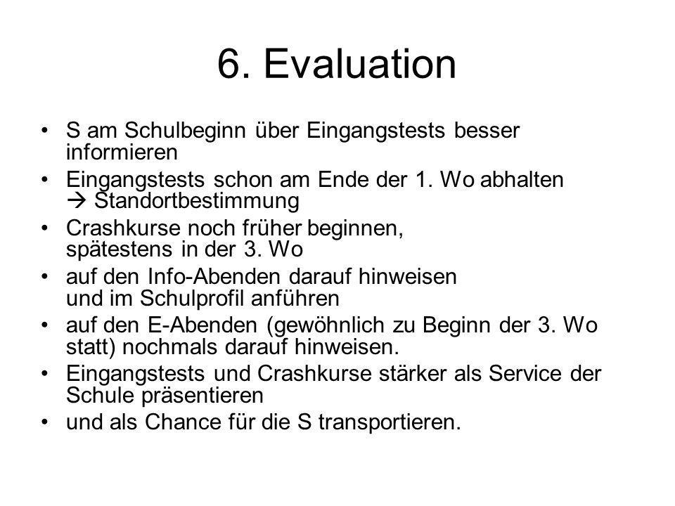 6. Evaluation S am Schulbeginn über Eingangstests besser informieren Eingangstests schon am Ende der 1. Wo abhalten Standortbestimmung Crashkurse noch