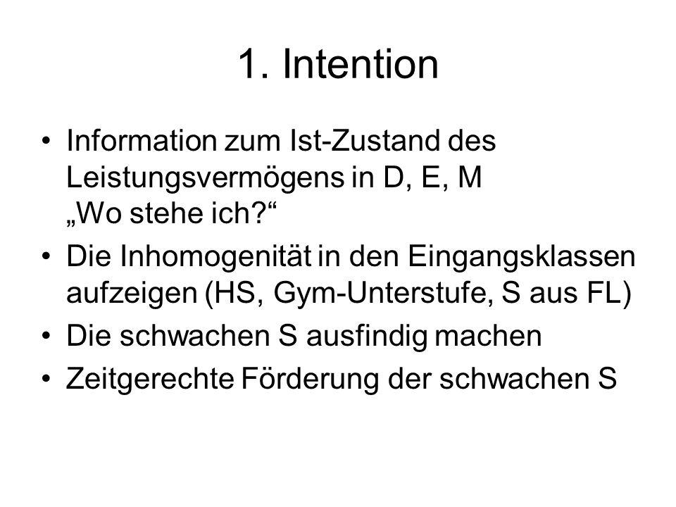 1. Intention Information zum Ist-Zustand des Leistungsvermögens in D, E, M Wo stehe ich? Die Inhomogenität in den Eingangsklassen aufzeigen (HS, Gym-U