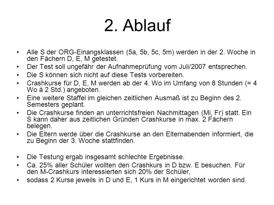2. Ablauf Alle S der ORG-Einangsklassen (5a, 5b, 5c, 5m) werden in der 2. Woche in den Fächern D, E, M getestet. Der Test soll ungefähr der Aufnahmepr