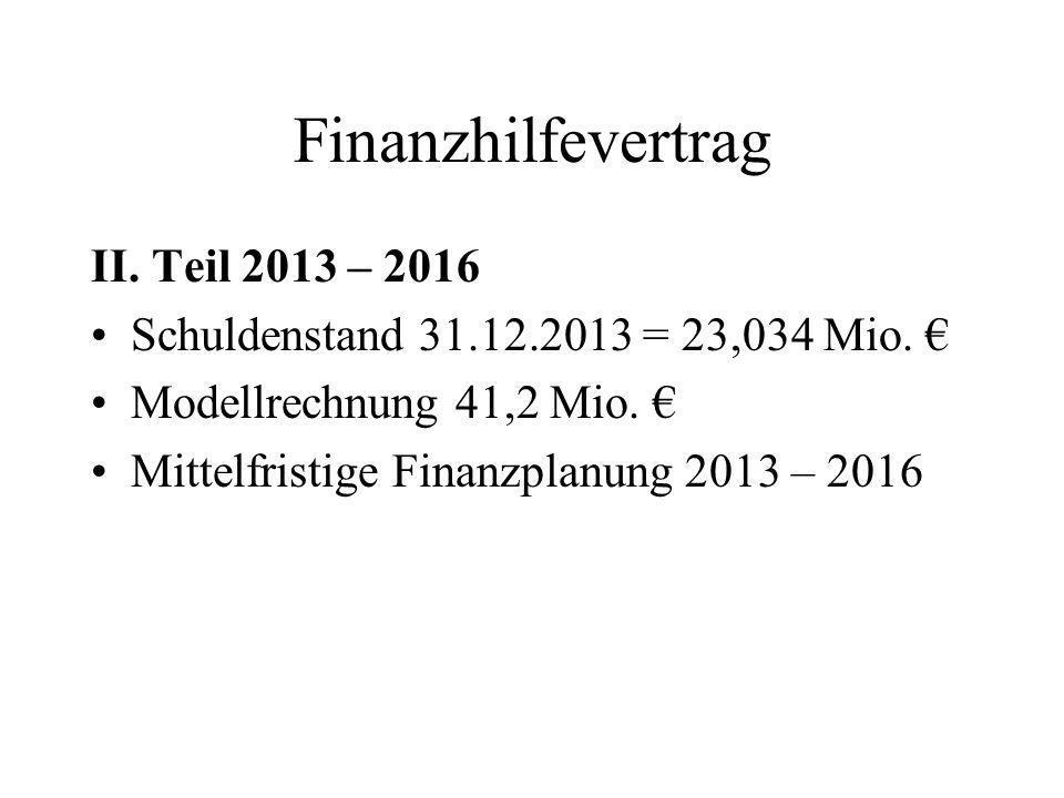 Finanzhilfevertrag II. Teil 2013 – 2016 Schuldenstand 31.12.2013 = 23,034 Mio.