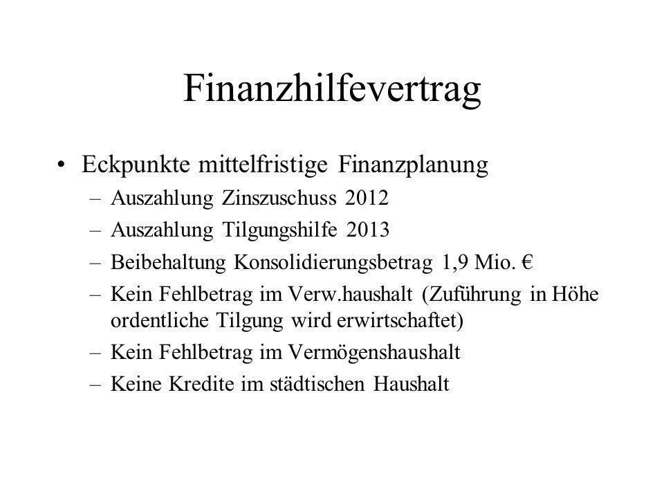 Finanzhilfevertrag Eckpunkte mittelfristige Finanzplanung –Auszahlung Zinszuschuss 2012 –Auszahlung Tilgungshilfe 2013 –Beibehaltung Konsolidierungsbetrag 1,9 Mio.