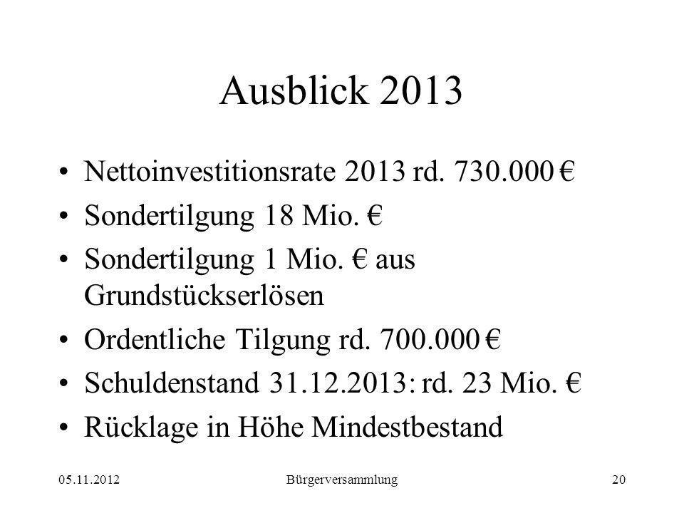 Ausblick 2013 Nettoinvestitionsrate 2013 rd. 730.000 Sondertilgung 18 Mio.