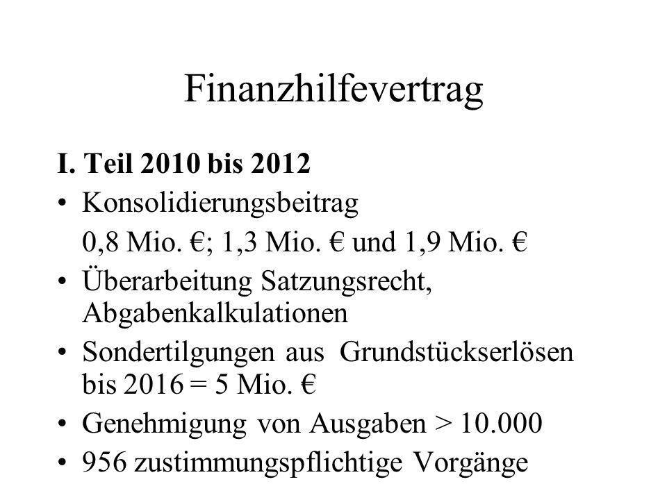 Finanzhilfevertrag I. Teil 2010 bis 2012 Konsolidierungsbeitrag 0,8 Mio.