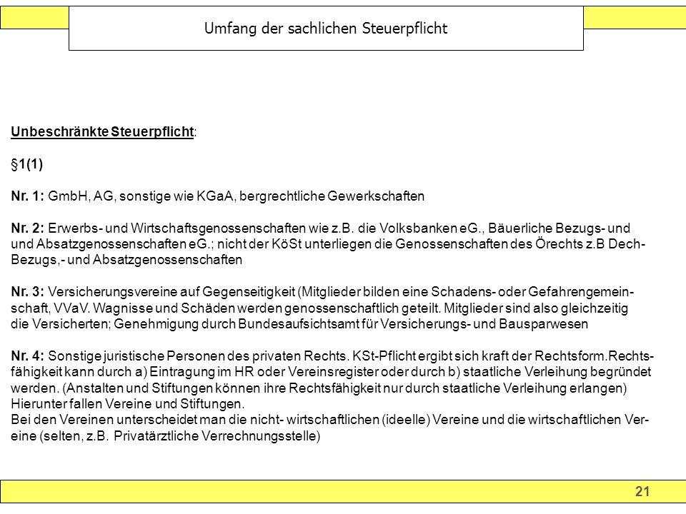 21 Umfang der sachlichen Steuerpflicht Unbeschränkte Steuerpflicht: §1(1) Nr. 1: GmbH, AG, sonstige wie KGaA, bergrechtliche Gewerkschaften Nr. 2: Erw